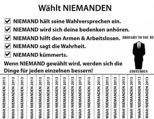 Wahlen-Anonymous